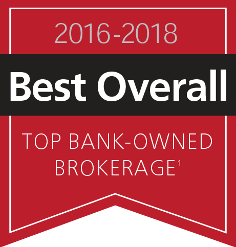 Top Bank-Owned Brokerage